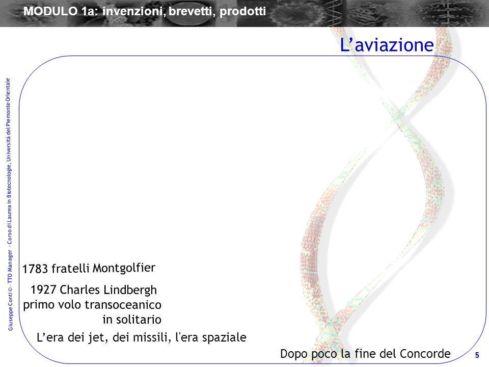 5 Giuseppe Conti © – TTO Manager - Corso di Laurea in Biotecnologie, Università del Piemonte Orientale Laviazione 1783 fratelli Montgolfier 1927 Charl