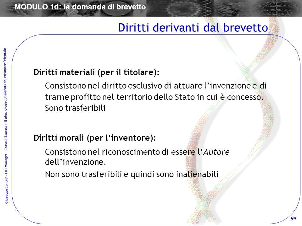 69 Giuseppe Conti © – TTO Manager - Corso di Laurea in Biotecnologie, Università del Piemonte Orientale Diritti materiali (per il titolare): Consiston