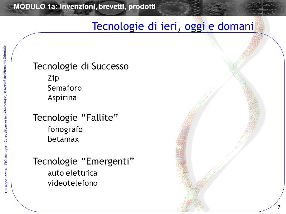 7 Giuseppe Conti © – TTO Manager - Corso di Laurea in Biotecnologie, Università del Piemonte Orientale Tecnologie di Successo Zip Semaforo Aspirina Te