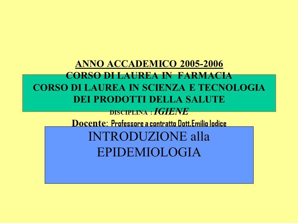 ANNO ACCADEMICO 2005-2006 CORSO DI LAUREA IN FARMACIA CORSO DI LAUREA IN SCIENZA E TECNOLOGIA DEI PRODOTTI DELLA SALUTE DISCIPLINA : IGIENE Docente: P