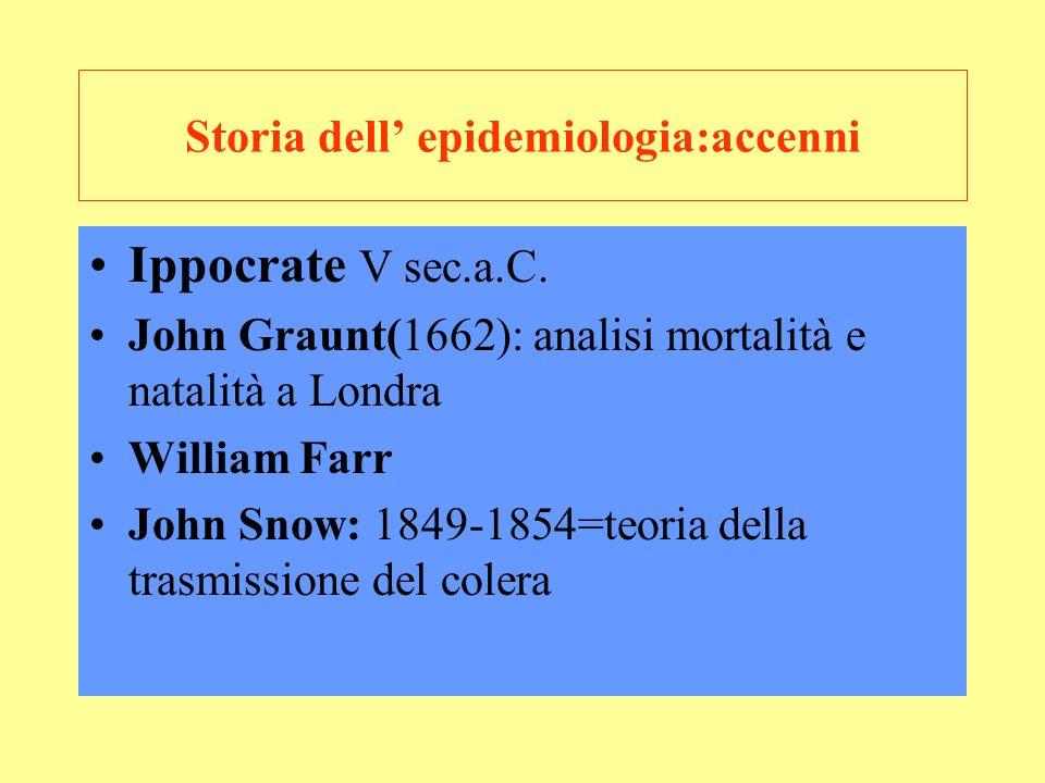 Storia dell epidemiologia:accenni Ippocrate V sec.a.C. John Graunt(1662): analisi mortalità e natalità a Londra William Farr John Snow: 1849-1854=teor