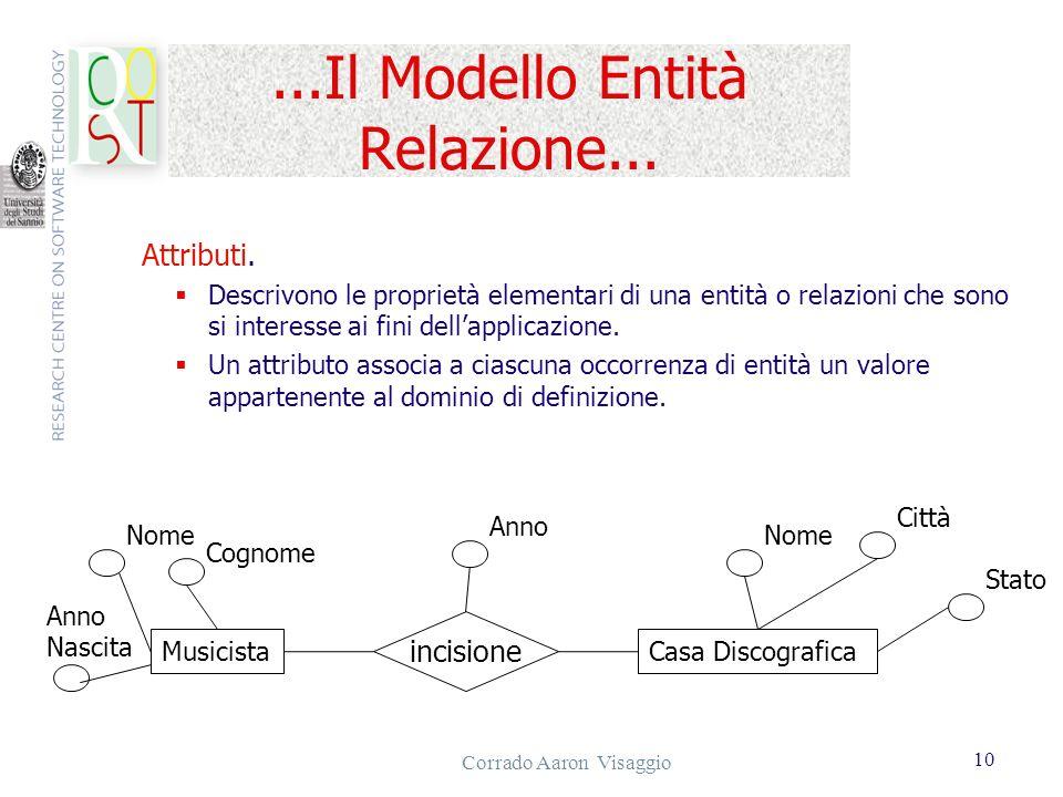 Corrado Aaron Visaggio 10...Il Modello Entità Relazione... Attributi. Descrivono le proprietà elementari di una entità o relazioni che sono si interes