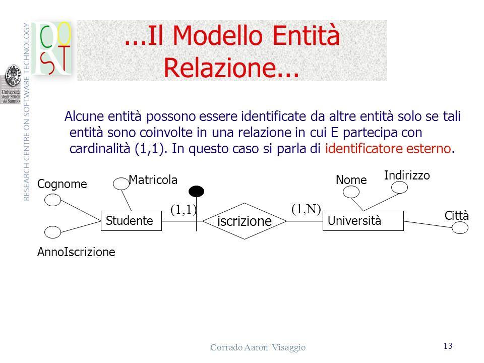 Corrado Aaron Visaggio 13...Il Modello Entità Relazione... Alcune entità possono essere identificate da altre entità solo se tali entità sono coinvolt