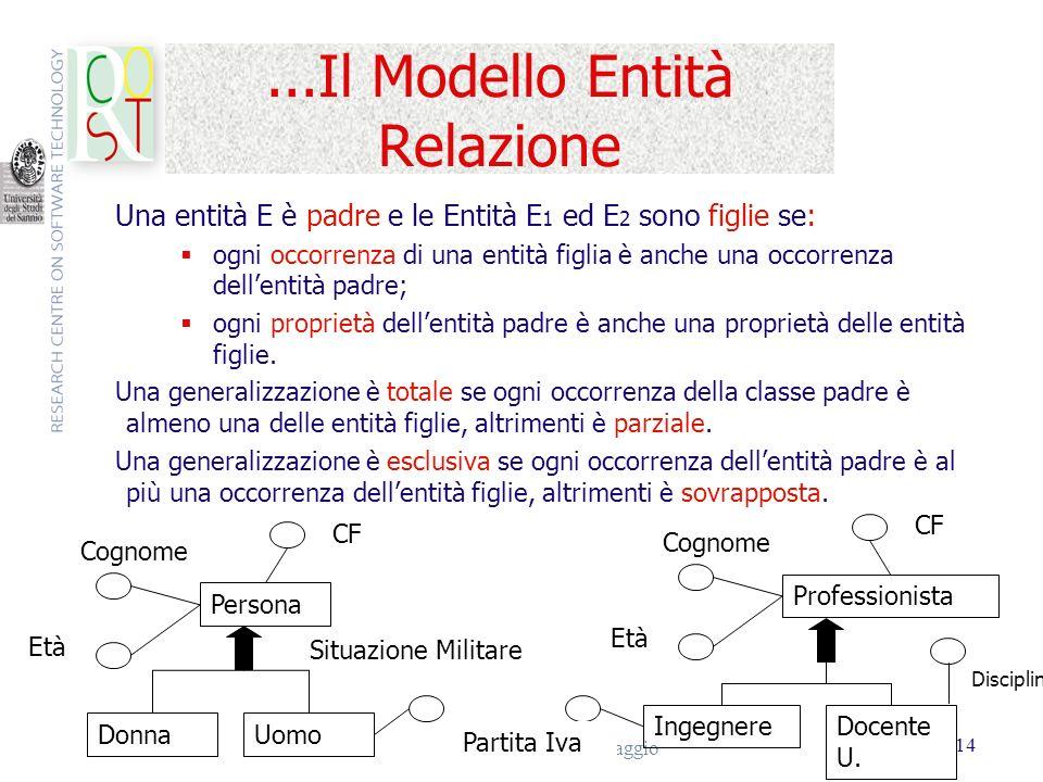 Corrado Aaron Visaggio 14...Il Modello Entità Relazione Una entità E è padre e le Entità E 1 ed E 2 sono figlie se: ogni occorrenza di una entità figl