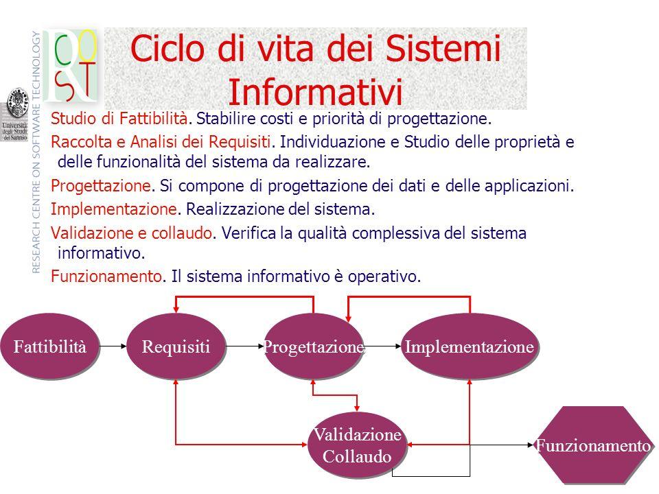 Corrado Aaron Visaggio 3 Ciclo di vita dei Sistemi Informativi Studio di Fattibilità. Stabilire costi e priorità di progettazione. Raccolta e Analisi