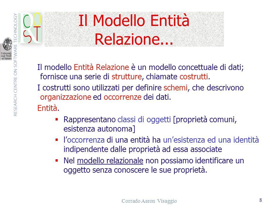 Corrado Aaron Visaggio 8 Il Modello Entità Relazione... Il modello Entità Relazione è un modello concettuale di dati; fornisce una serie di strutture,