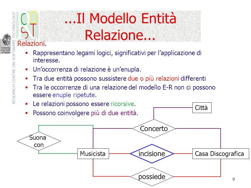 Corrado Aaron Visaggio 9...Il Modello Entità Relazione... Relazioni. Rappresentano legami logici, significativi per lapplicazione di interesse. Unocco