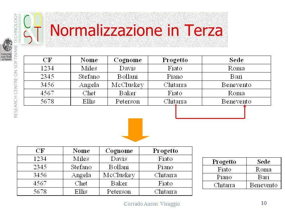Corrado Aaron Visaggio 10 Normalizzazione in Terza