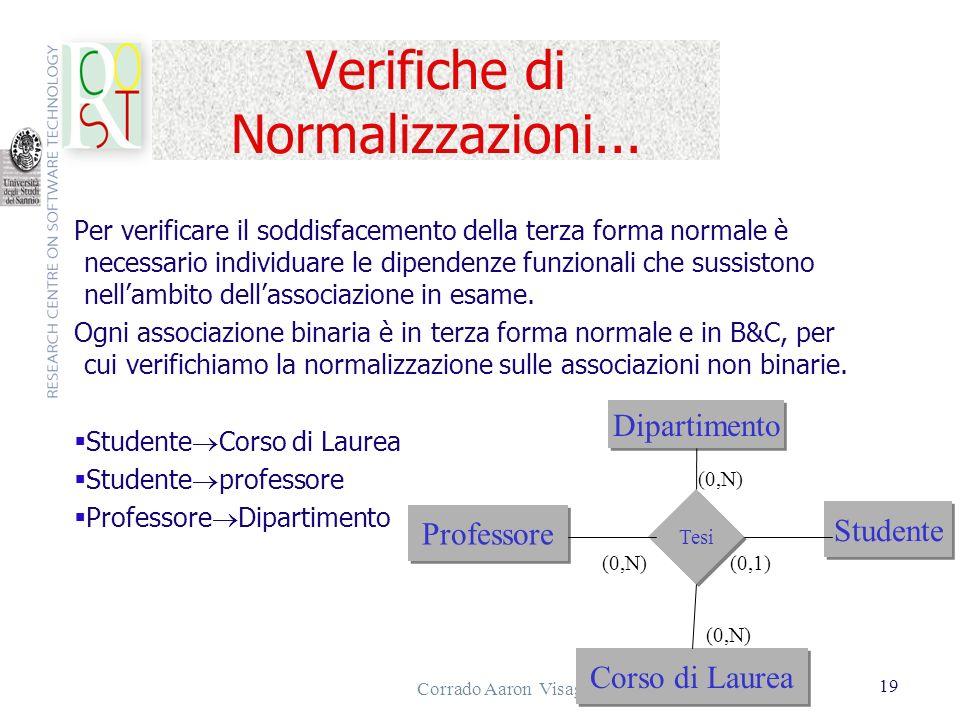 Corrado Aaron Visaggio 19 Verifiche di Normalizzazioni... Per verificare il soddisfacemento della terza forma normale è necessario individuare le dipe