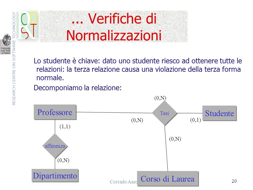 Corrado Aaron Visaggio 20... Verifiche di Normalizzazioni Lo studente è chiave: dato uno studente riesco ad ottenere tutte le relazioni: la terza rela