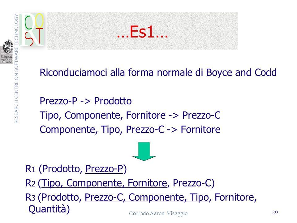 Corrado Aaron Visaggio 29 …Es1… Riconduciamoci alla forma normale di Boyce and Codd Prezzo-P -> Prodotto Tipo, Componente, Fornitore -> Prezzo-C Compo