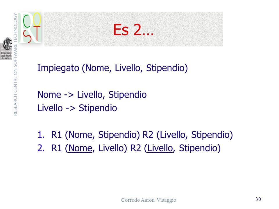 Corrado Aaron Visaggio 30 Es 2… Impiegato (Nome, Livello, Stipendio) Nome -> Livello, Stipendio Livello -> Stipendio 1.R1 (Nome, Stipendio) R2 (Livell