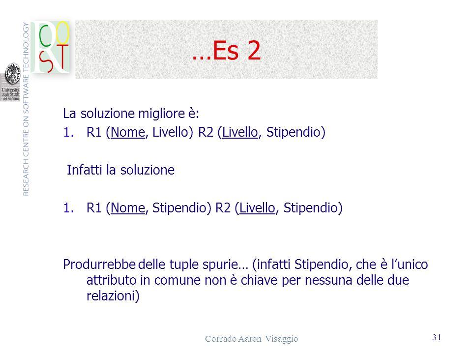 Corrado Aaron Visaggio 31 …Es 2 La soluzione migliore è: 1.R1 (Nome, Livello) R2 (Livello, Stipendio) Infatti la soluzione 1.R1 (Nome, Stipendio) R2 (