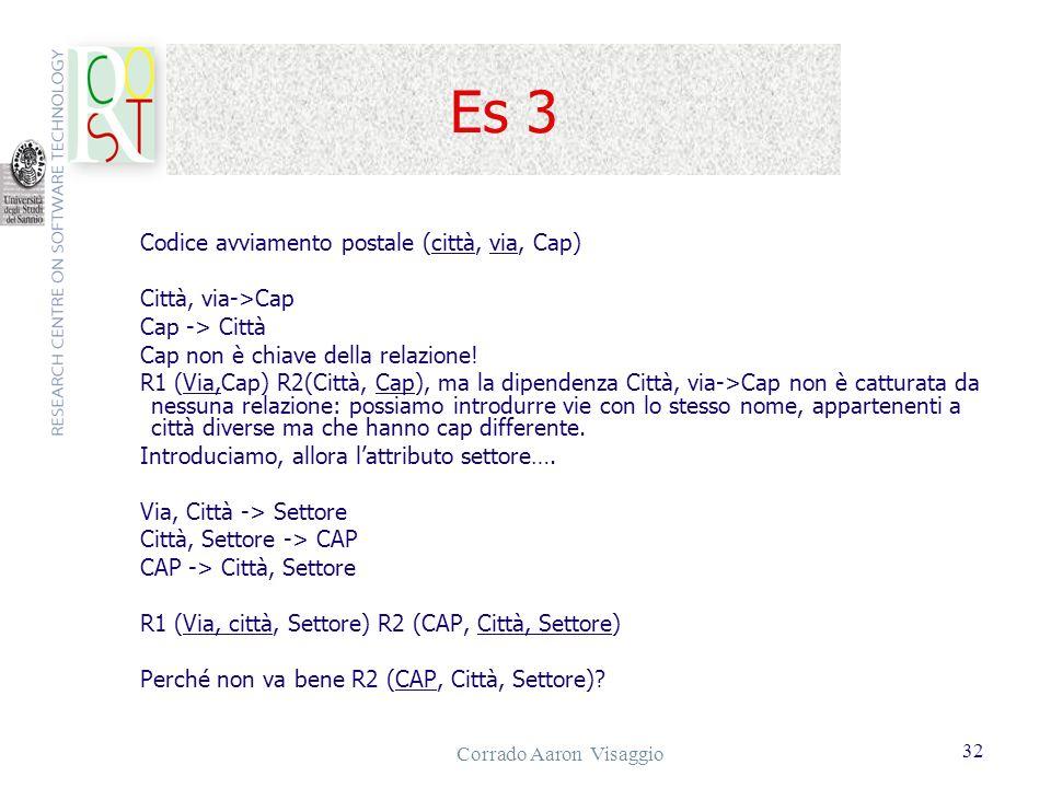 Corrado Aaron Visaggio 32 Es 3 Codice avviamento postale (città, via, Cap) Città, via->Cap Cap -> Città Cap non è chiave della relazione! R1 (Via,Cap)
