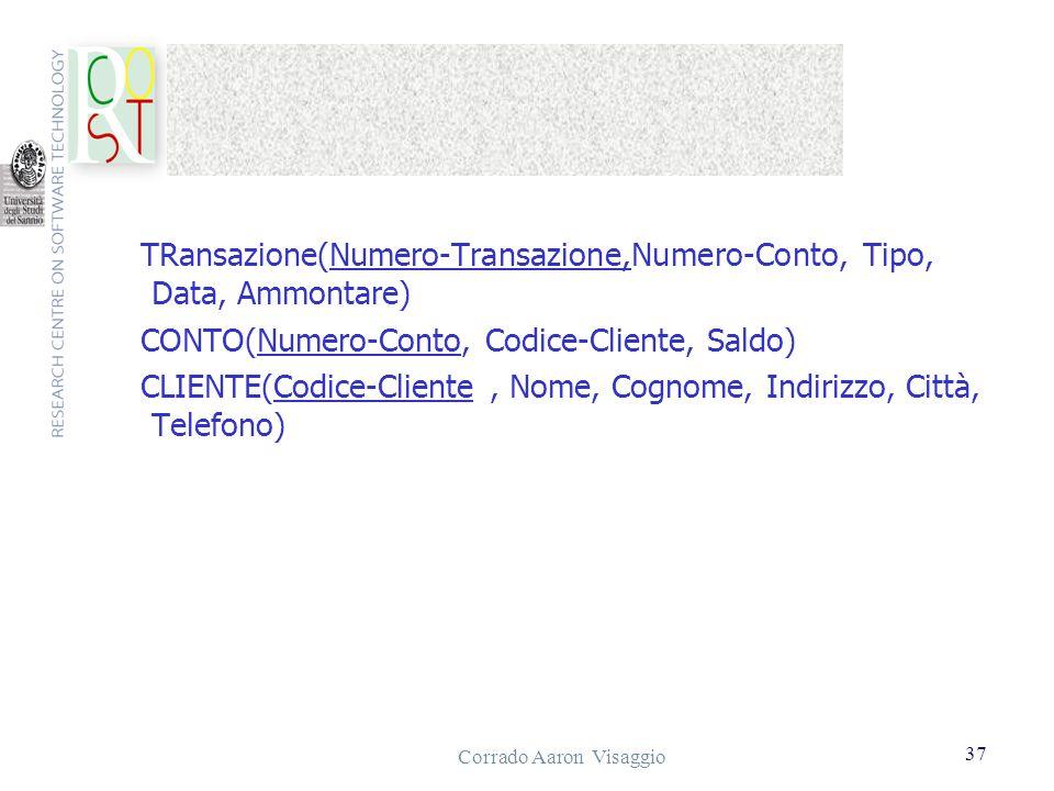 Corrado Aaron Visaggio 37 TRansazione(Numero-Transazione,Numero-Conto, Tipo, Data, Ammontare) CONTO(Numero-Conto, Codice-Cliente, Saldo) CLIENTE(Codic