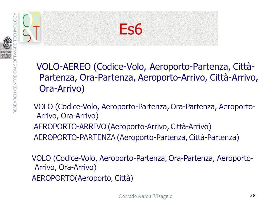 Corrado Aaron Visaggio 38 Es6 VOLO-AEREO (Codice-Volo, Aeroporto-Partenza, Città- Partenza, Ora-Partenza, Aeroporto-Arrivo, Città-Arrivo, Ora-Arrivo)