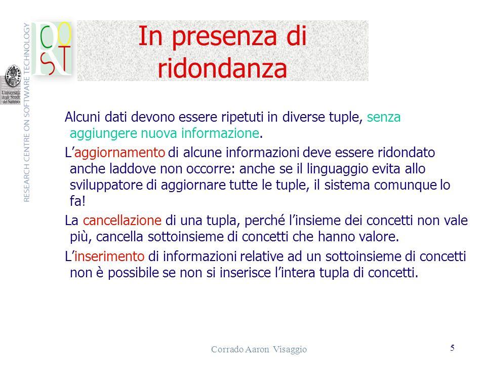 Corrado Aaron Visaggio 5 In presenza di ridondanza Alcuni dati devono essere ripetuti in diverse tuple, senza aggiungere nuova informazione. Laggiorna