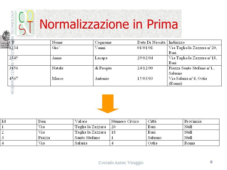 Corrado Aaron Visaggio 9 Normalizzazione in Prima