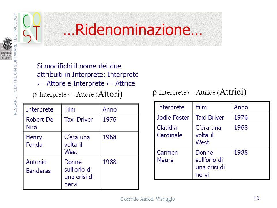 Corrado Aaron Visaggio 10 …Ridenominazione… Si modifichi il nome dei due attribuiti in Interprete: Interprete Attore e Interprete Attrice InterpreteFi