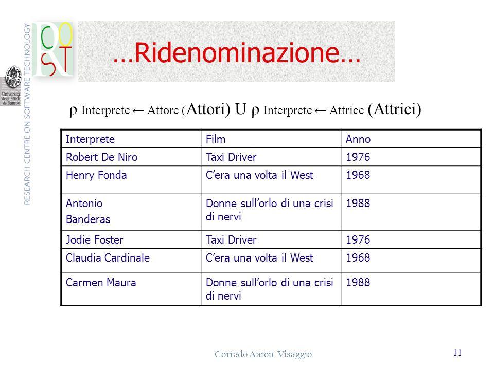 Corrado Aaron Visaggio 11 …Ridenominazione… InterpreteFilmAnno Robert De NiroTaxi Driver1976 Henry FondaCera una volta il West1968 Antonio Banderas Do