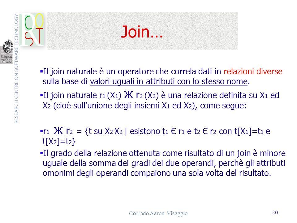 Corrado Aaron Visaggio 20 Join… Il join naturale è un operatore che correla dati in relazioni diverse sulla base di valori uguali in attributi con lo