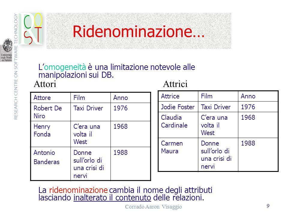Corrado Aaron Visaggio 9 Ridenominazione… Lomogeneità è una limitazione notevole alle manipolazioni sui DB. La ridenominazione cambia il nome degli at