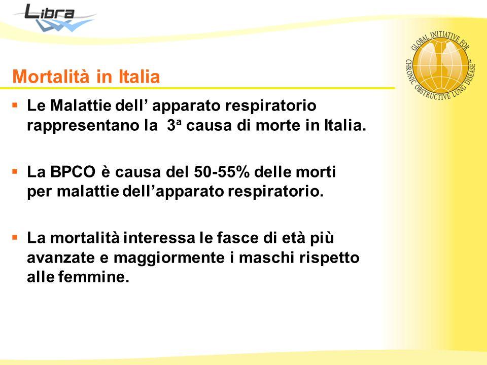 Mortalità in Italia Le Malattie dell apparato respiratorio rappresentano la 3 a causa di morte in Italia. La BPCO è causa del 50-55% delle morti per m