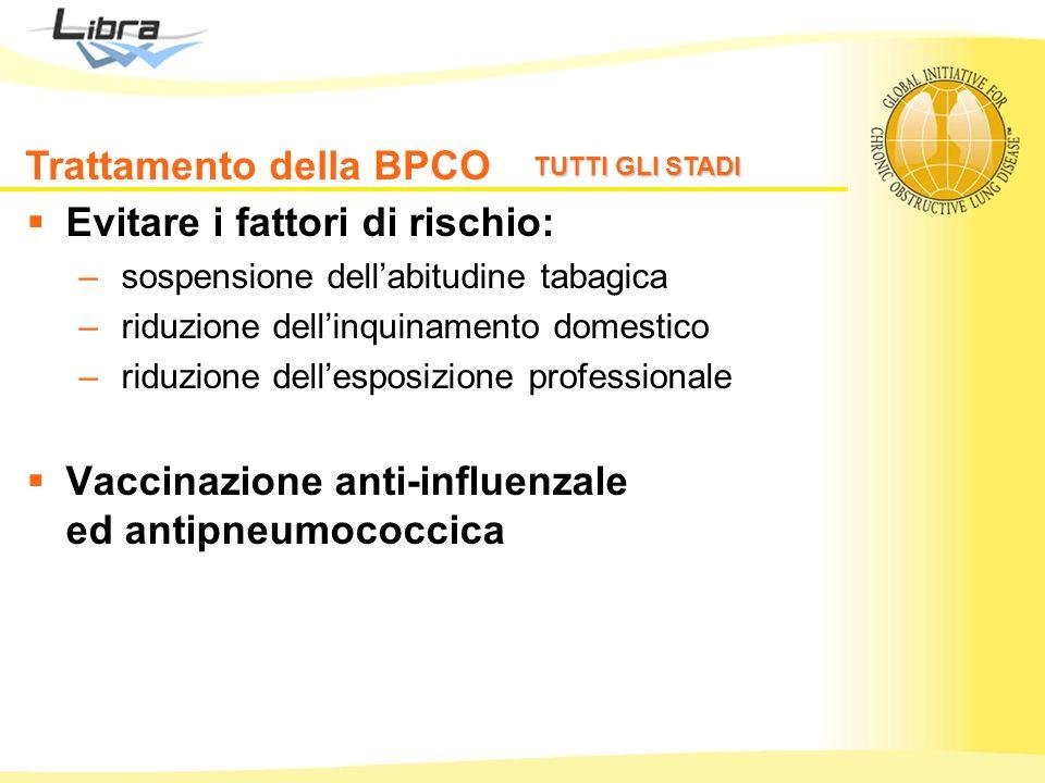 Evitare i fattori di rischio: – sospensione dellabitudine tabagica – riduzione dellinquinamento domestico – riduzione dellesposizione professionale Va