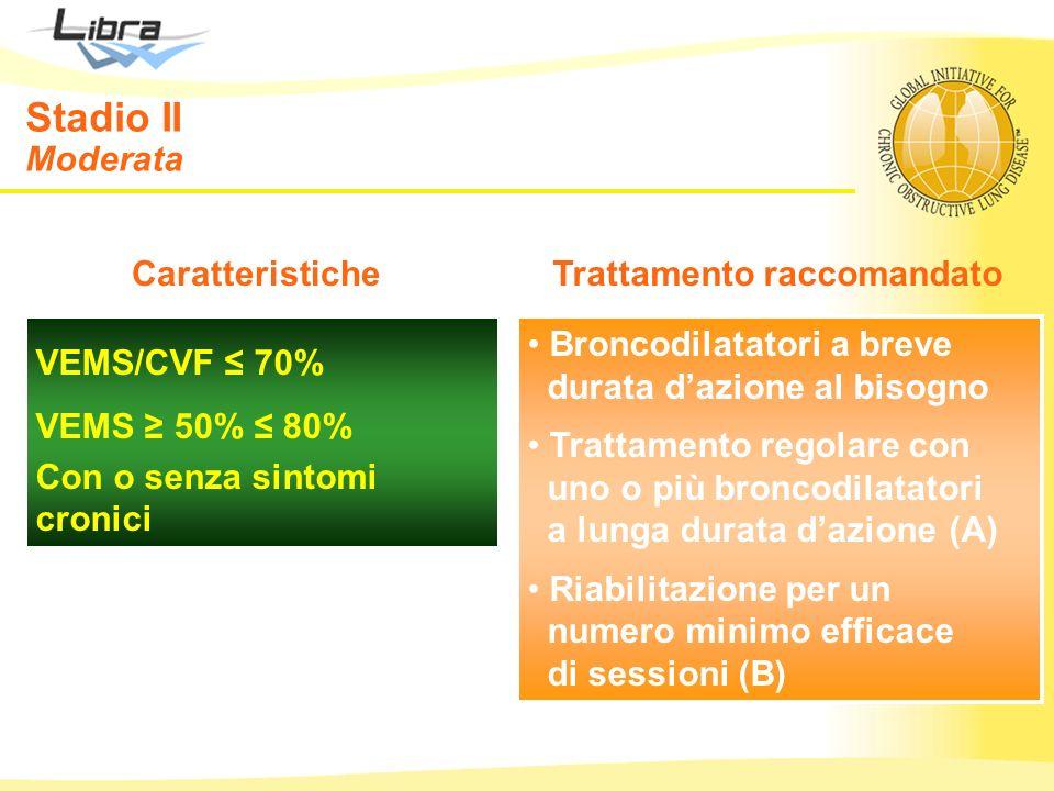 VEMS/CVF 70% VEMS 50% 80% Con o senza sintomi cronici Stadio II Moderata CaratteristicheTrattamento raccomandato Broncodilatatori a breve durata dazio