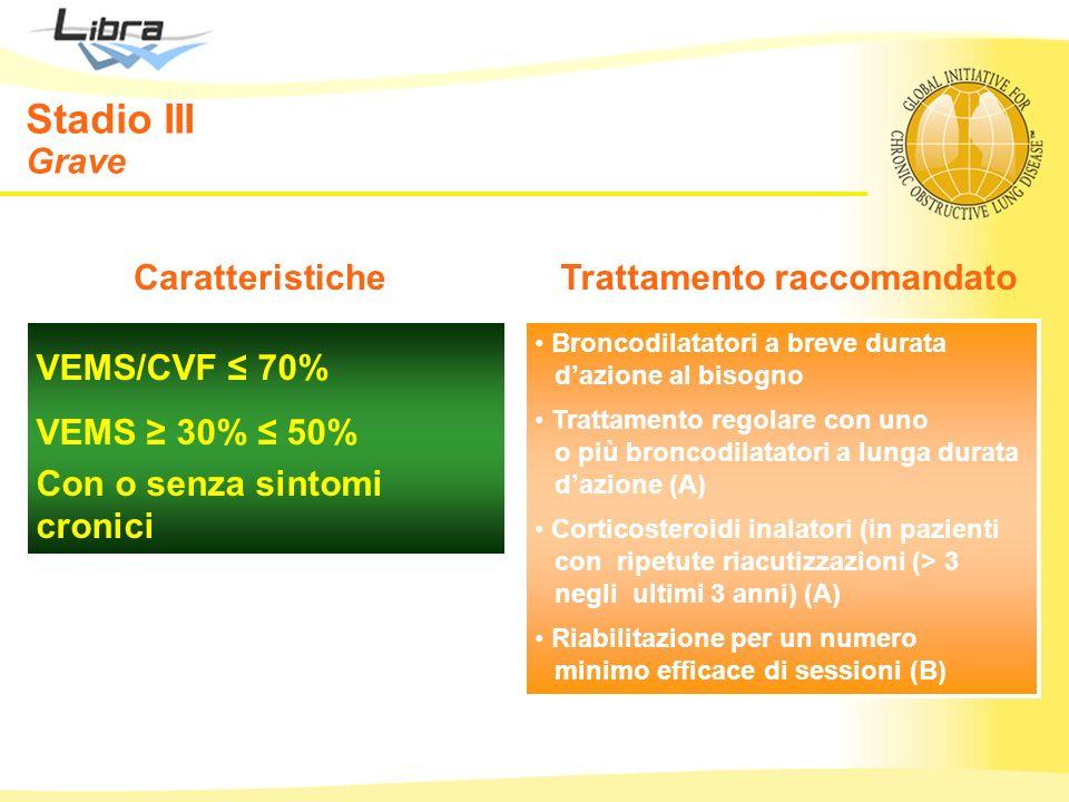 VEMS/CVF 70% VEMS 30% 50% Con o senza sintomi cronici Stadio III Grave CaratteristicheTrattamento raccomandato Broncodilatatori a breve durata dazione