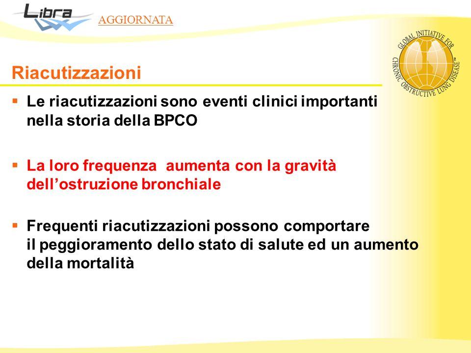 Le riacutizzazioni sono eventi clinici importanti nella storia della BPCO La loro frequenza aumenta con la gravità dellostruzione bronchiale Frequenti