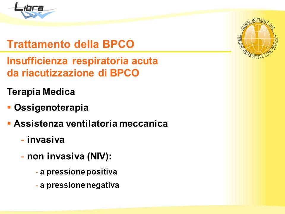 Insufficienza respiratoria acuta da riacutizzazione di BPCO Terapia Medica Ossigenoterapia Assistenza ventilatoria meccanica - invasiva - non invasiva