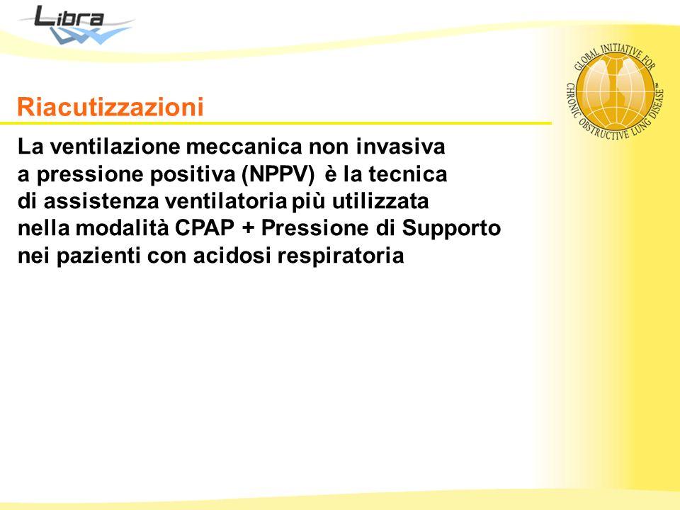 La ventilazione meccanica non invasiva a pressione positiva (NPPV) è la tecnica di assistenza ventilatoria più utilizzata nella modalità CPAP + Pressi