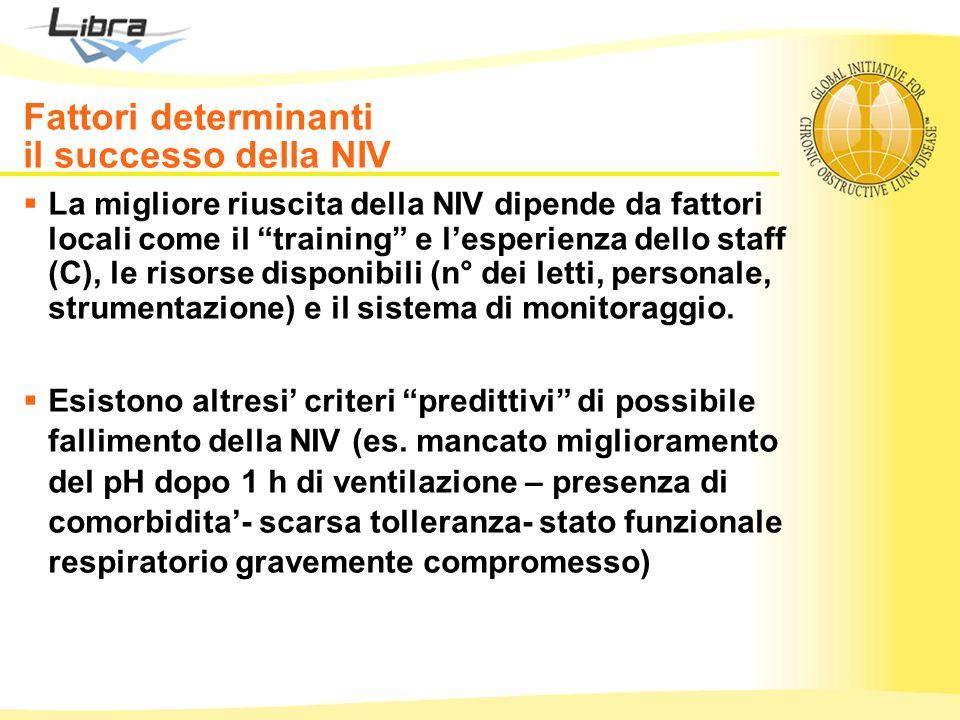 Fattori determinanti il successo della NIV La migliore riuscita della NIV dipende da fattori locali come il training e lesperienza dello staff (C), le