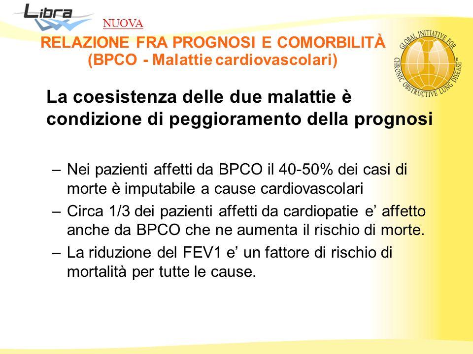 RELAZIONE FRA PROGNOSI E COMORBILITÀ (BPCO - Malattie cardiovascolari) La coesistenza delle due malattie è condizione di peggioramento della prognosi