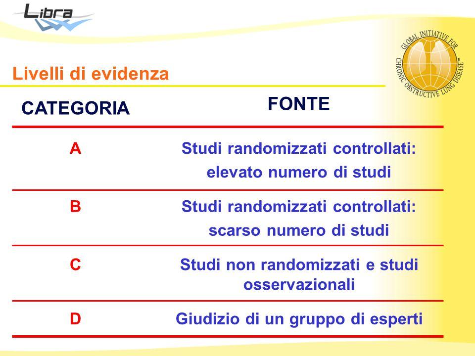 CATEGORIA FONTE AStudi randomizzati controllati: elevato numero di studi BStudi randomizzati controllati: scarso numero di studi CStudi non randomizza
