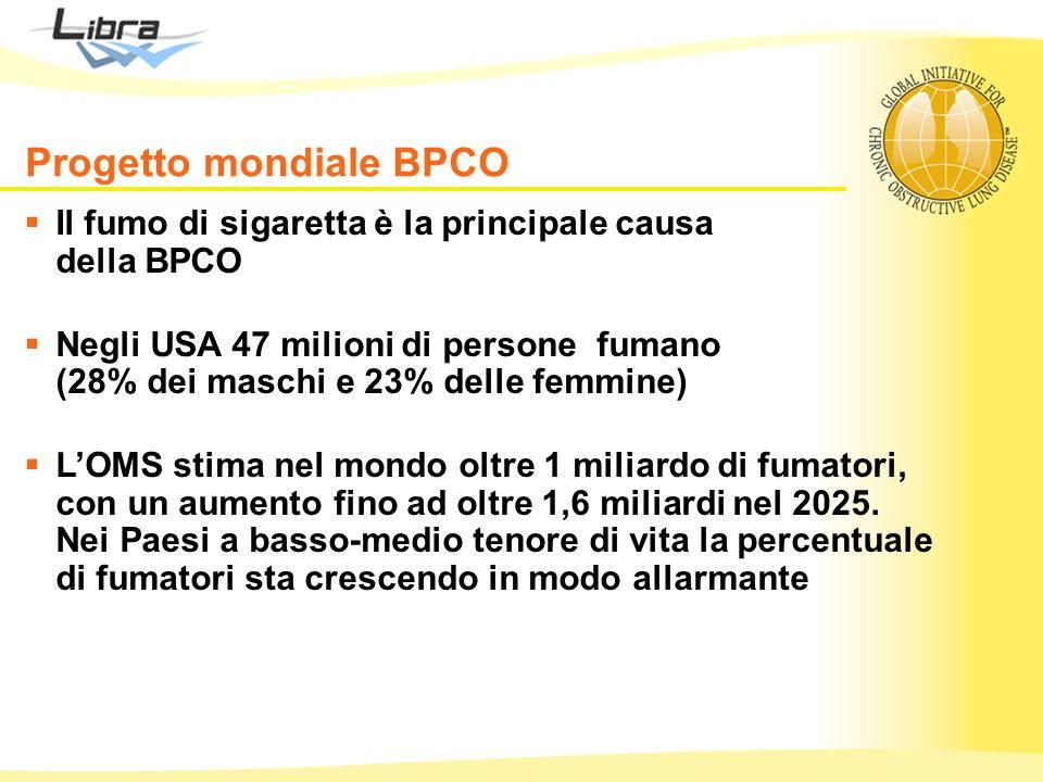 Il fumo di sigaretta è la principale causa della BPCO Negli USA 47 milioni di persone fumano (28% dei maschi e 23% delle femmine) LOMS stima nel mondo