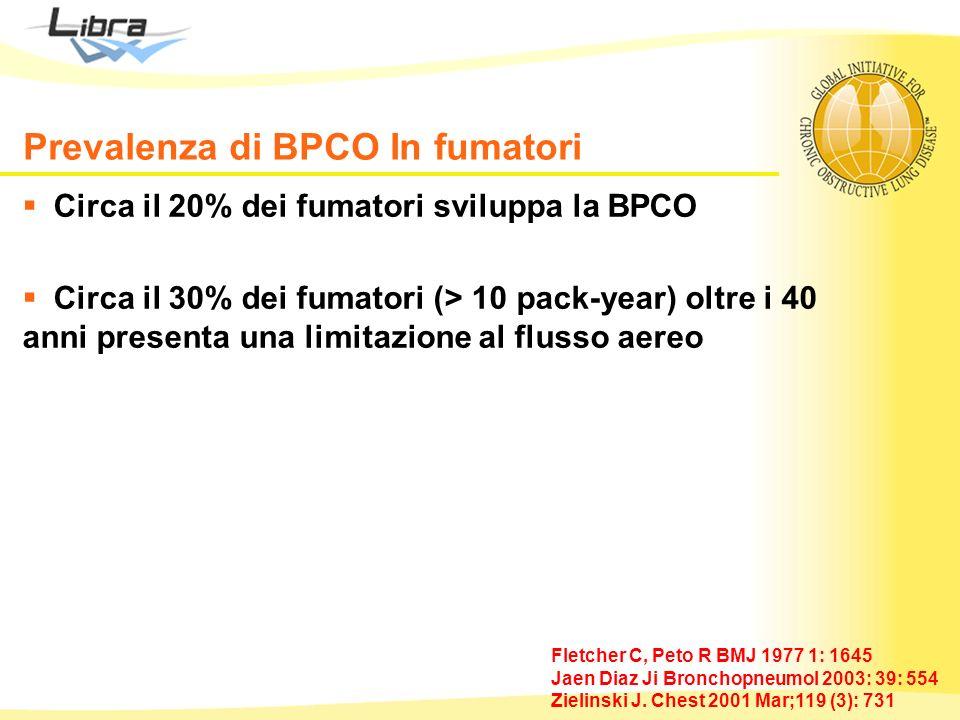 Prevalenza di BPCO In fumatori Circa il 20% dei fumatori sviluppa la BPCO Circa il 30% dei fumatori (> 10 pack-year) oltre i 40 anni presenta una limi