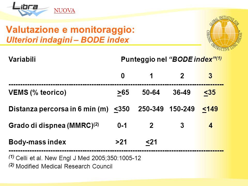 Valutazione e monitoraggio: Ulteriori indagini – BODE index Variabili Punteggio nel BODE index (1) 0 1 2 3 -------------------------------------------