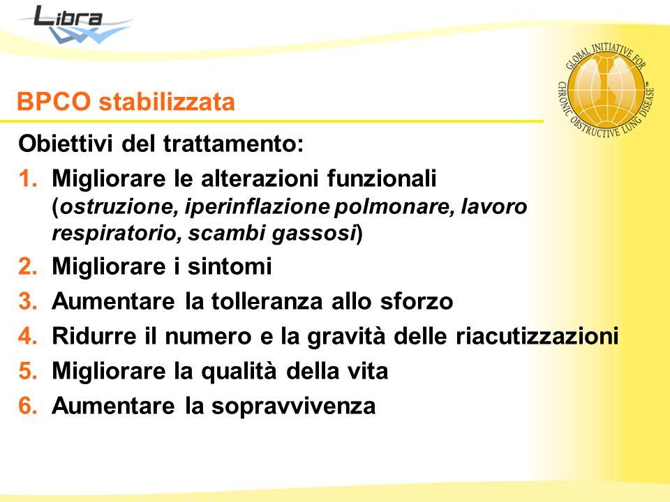 Obiettivi del trattamento: 1.Migliorare le alterazioni funzionali (ostruzione, iperinflazione polmonare, lavoro respiratorio, scambi gassosi) 2.Miglio