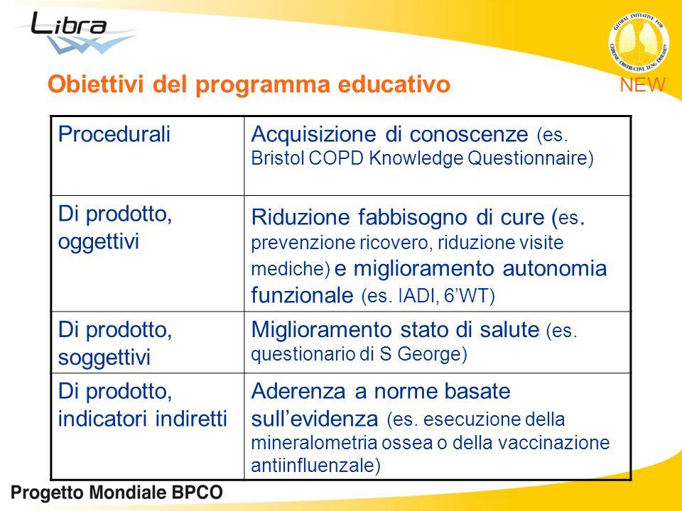 Obiettivi del programma educativo ProceduraliAcquisizione di conoscenze (es. Bristol COPD Knowledge Questionnaire) Di prodotto, oggettivi Riduzione fa