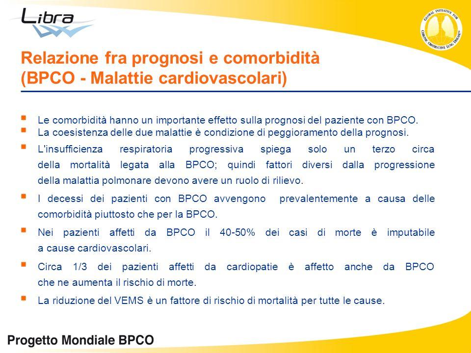 Relazione fra prognosi e comorbidità (BPCO - Malattie cardiovascolari) Le comorbidità hanno un importante effetto sulla prognosi del paziente con BPCO