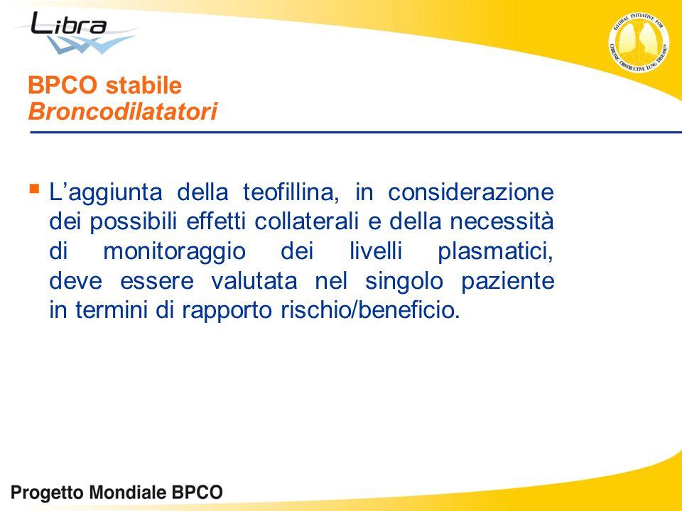 Laggiunta della teofillina, in considerazione dei possibili effetti collaterali e della necessità di monitoraggio dei livelli plasmatici, deve essere