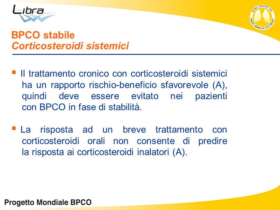 Il trattamento cronico con corticosteroidi sistemici ha un rapporto rischio-beneficio sfavorevole (A), quindi deve essere evitato nei pazienti con BPC