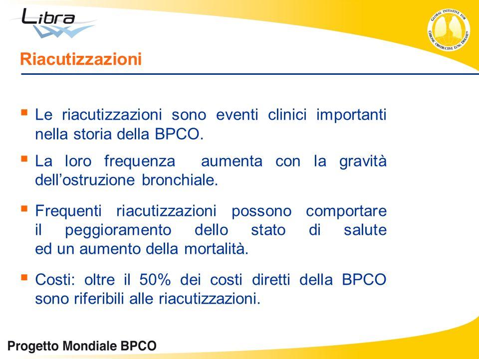 Le riacutizzazioni sono eventi clinici importanti nella storia della BPCO. La loro frequenza aumenta con la gravità dellostruzione bronchiale. Frequen