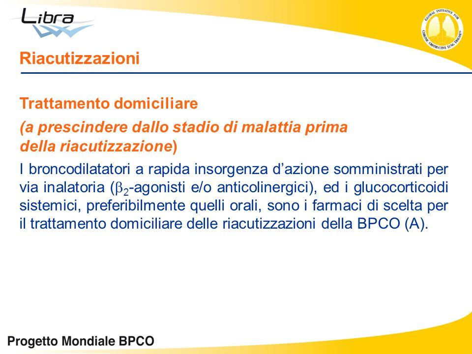 Trattamento domiciliare (a prescindere dallo stadio di malattia prima della riacutizzazione) I broncodilatatori a rapida insorgenza dazione somministr