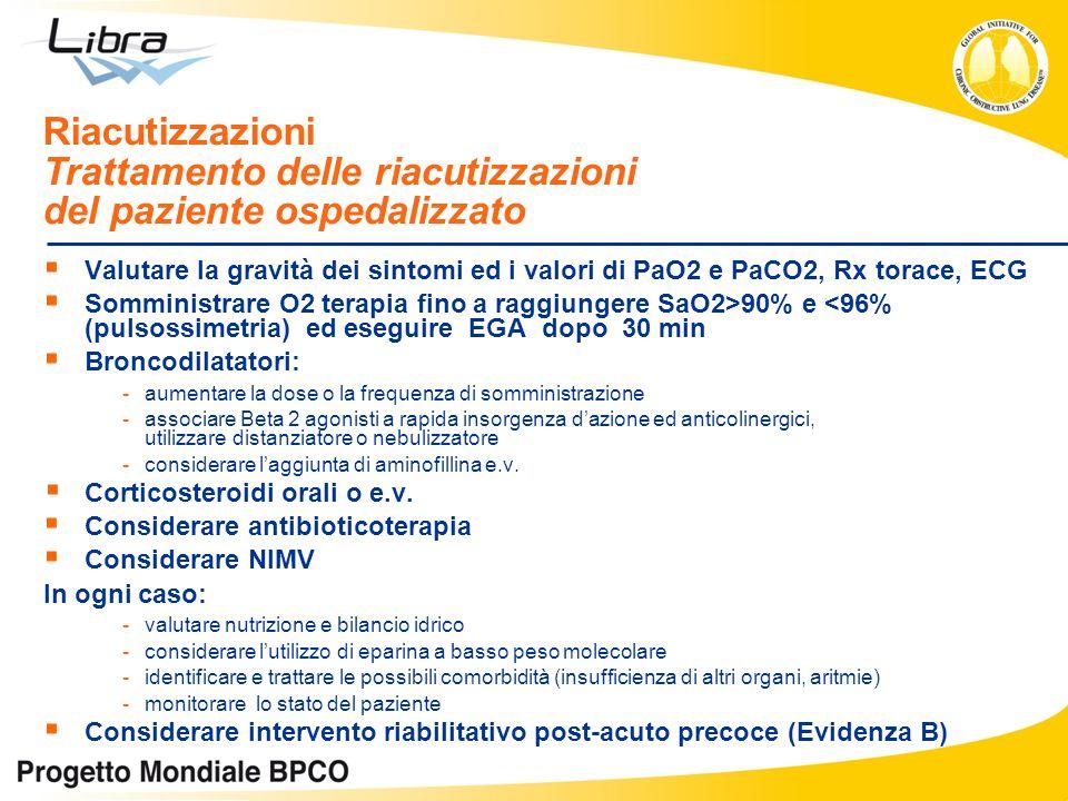 Valutare la gravità dei sintomi ed i valori di PaO2 e PaCO2, Rx torace, ECG Somministrare O2 terapia fino a raggiungere SaO2>90% e <96% (pulsossimetri