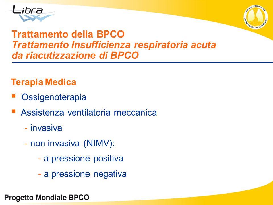 Terapia Medica Ossigenoterapia Assistenza ventilatoria meccanica - invasiva - non invasiva (NIMV): - a pressione positiva - a pressione negativa Tratt