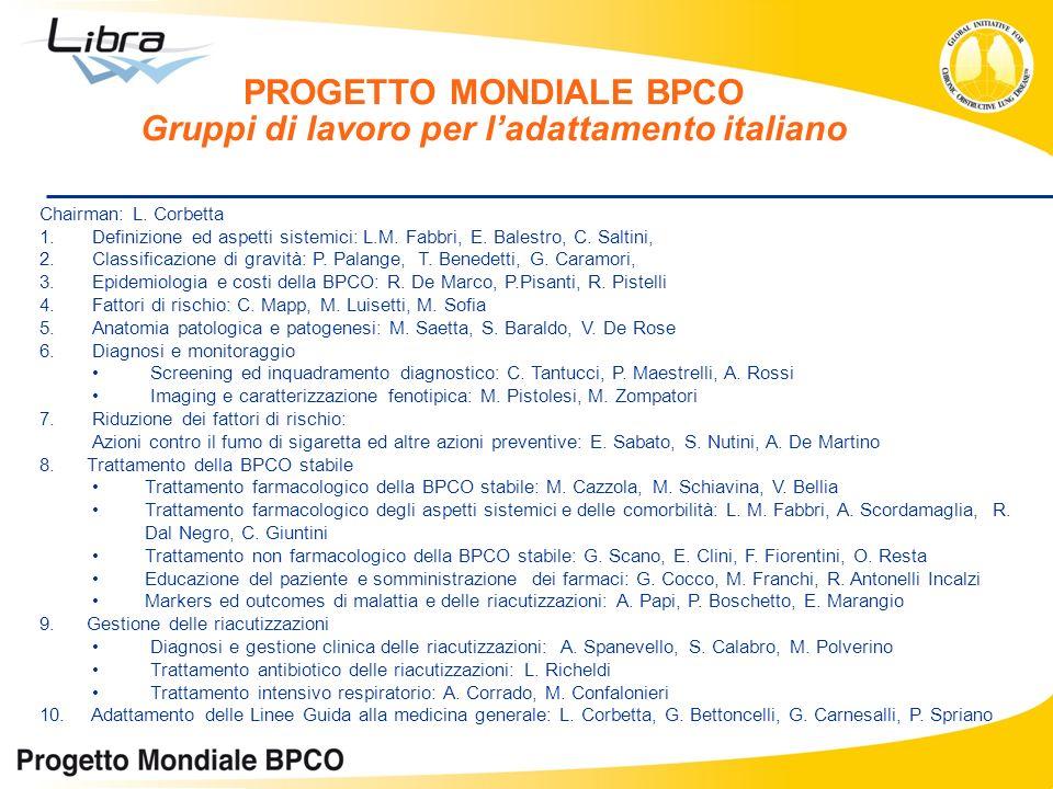 PROGETTO MONDIALE BPCO Gruppi di lavoro per ladattamento italiano Chairman: L. Corbetta 1.Definizione ed aspetti sistemici: L.M. Fabbri, E. Balestro,