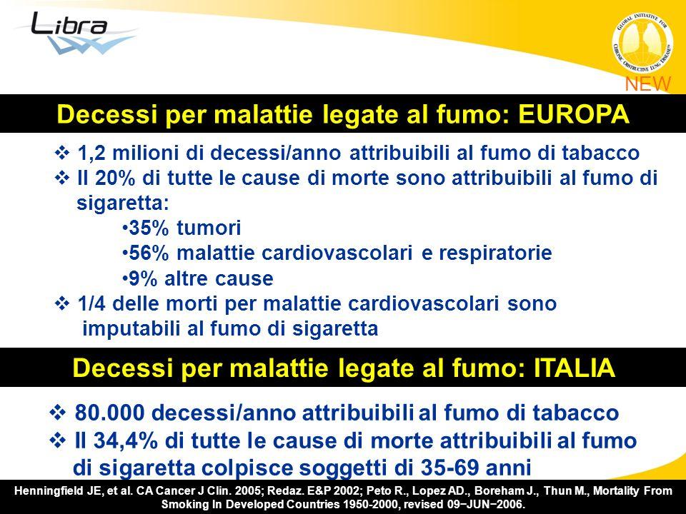80.000 decessi/anno attribuibili al fumo di tabacco Il 34,4% di tutte le cause di morte attribuibili al fumo di sigaretta colpisce soggetti di 35-69 a
